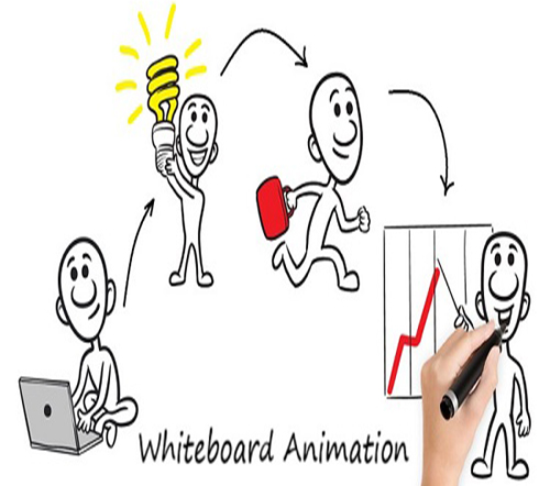 Whiteboard Animation Service
